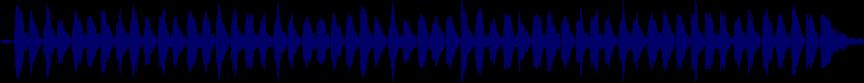 waveform of track #1200