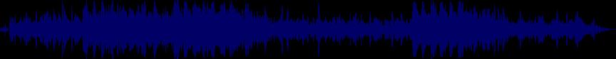 waveform of track #1214