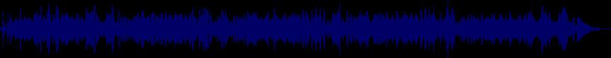 waveform of track #1298