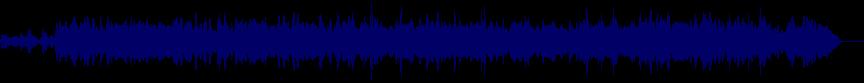 waveform of track #12002