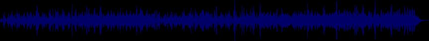 waveform of track #12014