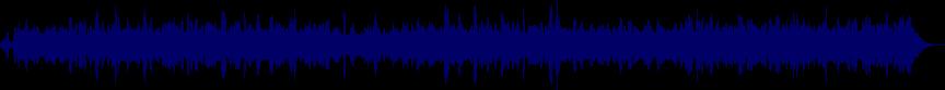 waveform of track #12025