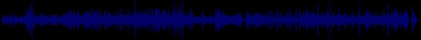 waveform of track #12037