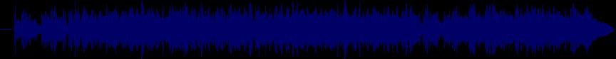 waveform of track #12039