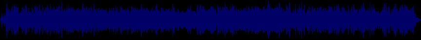 waveform of track #12046
