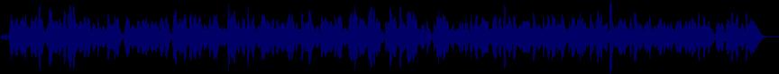 waveform of track #12057