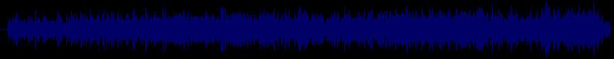 waveform of track #12066