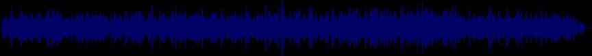 waveform of track #12076
