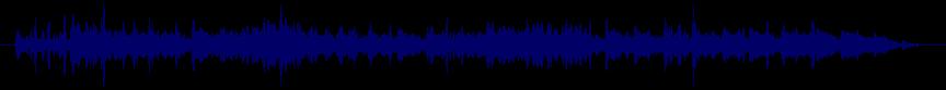 waveform of track #12078