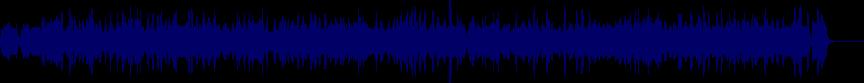 waveform of track #12083