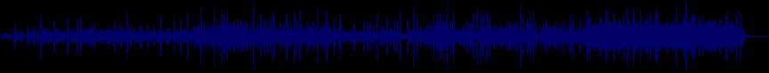 waveform of track #12094