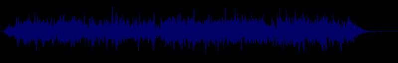 waveform of track #120274
