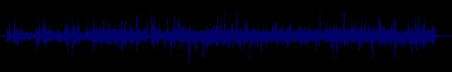 waveform of track #120981