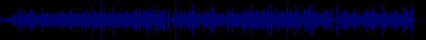 waveform of track #12109