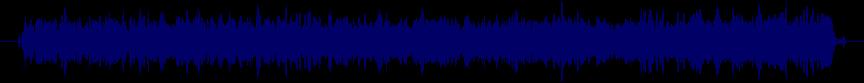 waveform of track #12111
