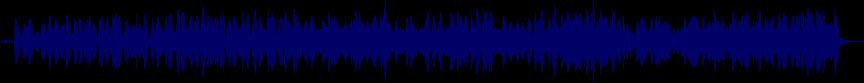 waveform of track #12117