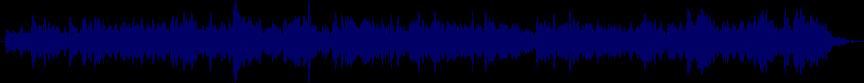 waveform of track #12118