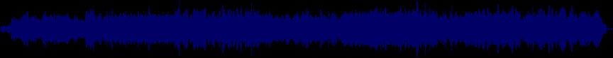 waveform of track #12147