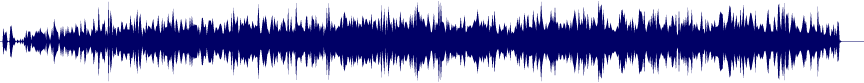 waveform of track #12151