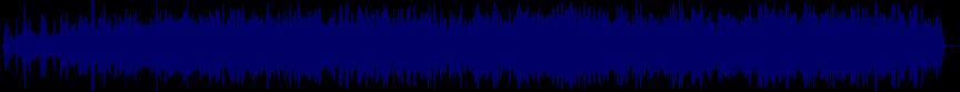 waveform of track #12158