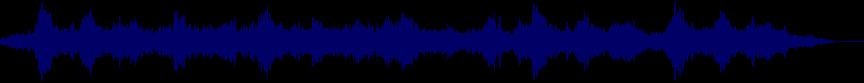 waveform of track #12159