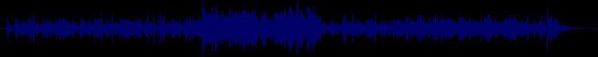 waveform of track #12161