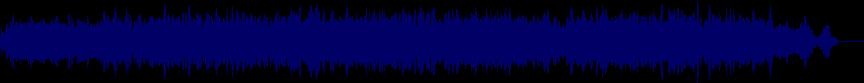 waveform of track #12162