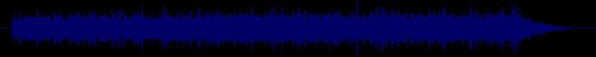 waveform of track #12170
