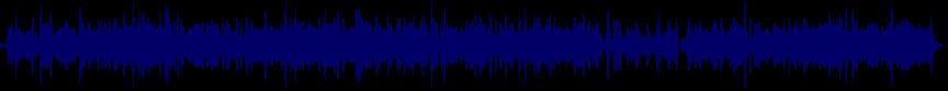 waveform of track #12176