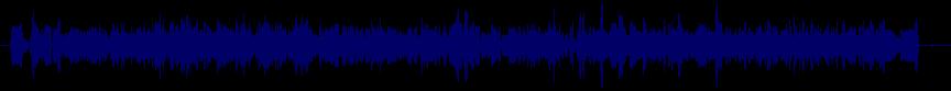 waveform of track #12183