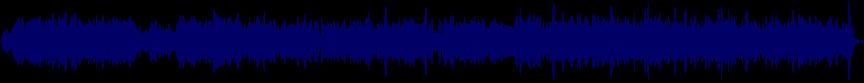 waveform of track #12188