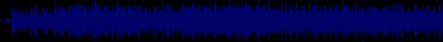 waveform of track #12191