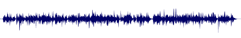 waveform of track #121062