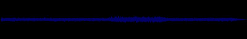 waveform of track #121111