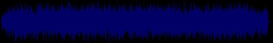 waveform of track #121148