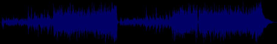 waveform of track #121153