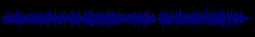 waveform of track #121232