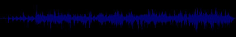 waveform of track #121251