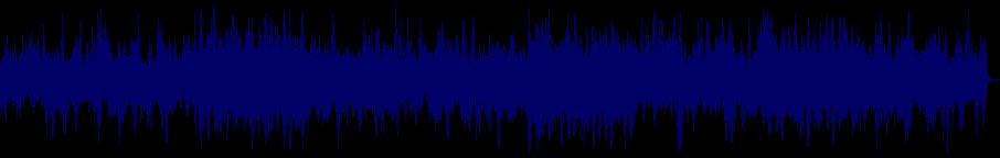 waveform of track #121259