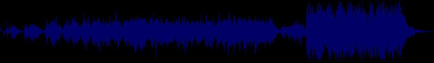 waveform of track #121266