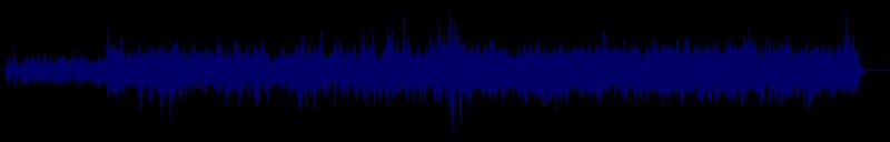 waveform of track #121268
