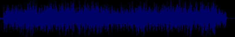 waveform of track #121521