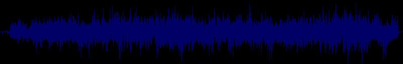 waveform of track #121712