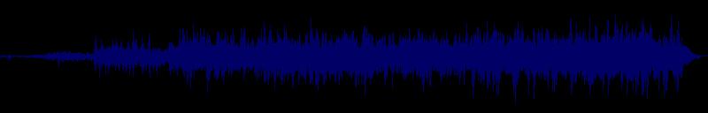 waveform of track #121717