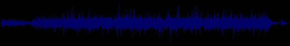 waveform of track #121880
