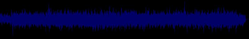 waveform of track #121928