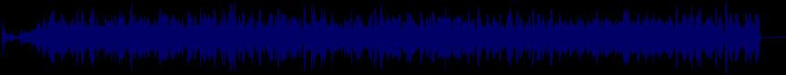 waveform of track #12201