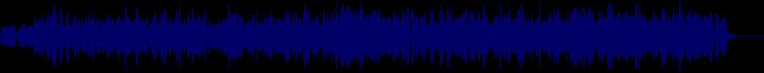 waveform of track #12204