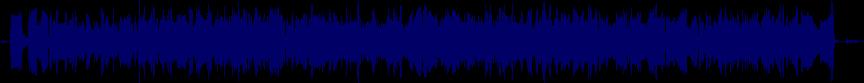 waveform of track #12208
