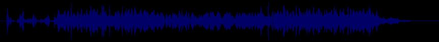 waveform of track #12221